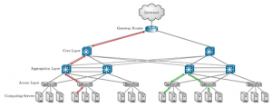 network-topology